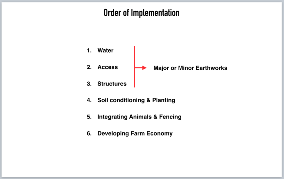 Order of implementation